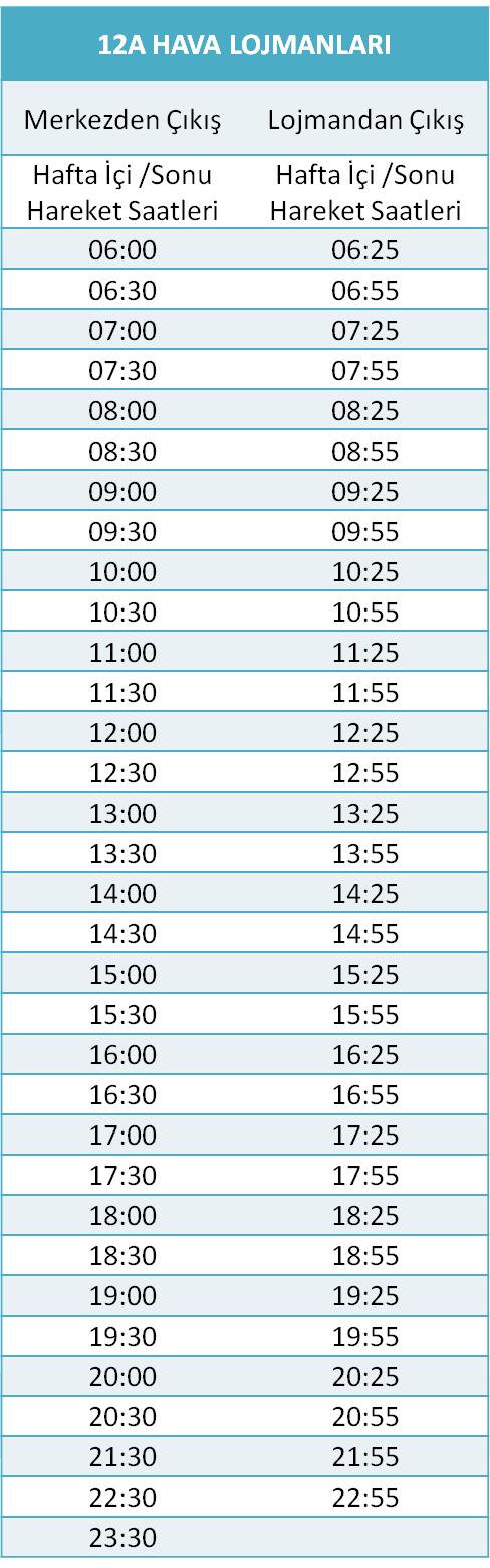 12 - 12A HAVA LOJMANI-MERKEZ Otobüsü Saatleri