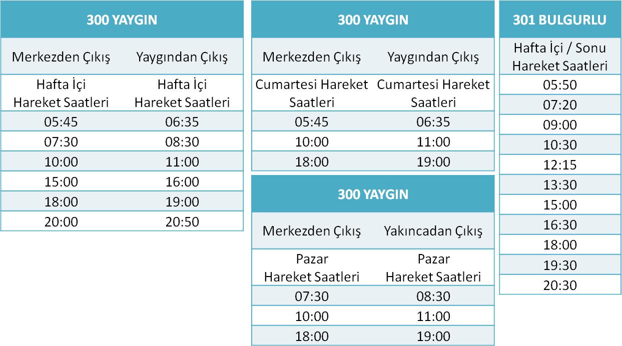 300 - 301 - YAYGIN - BULGURLU HATLARI Otobüsü Saatleri