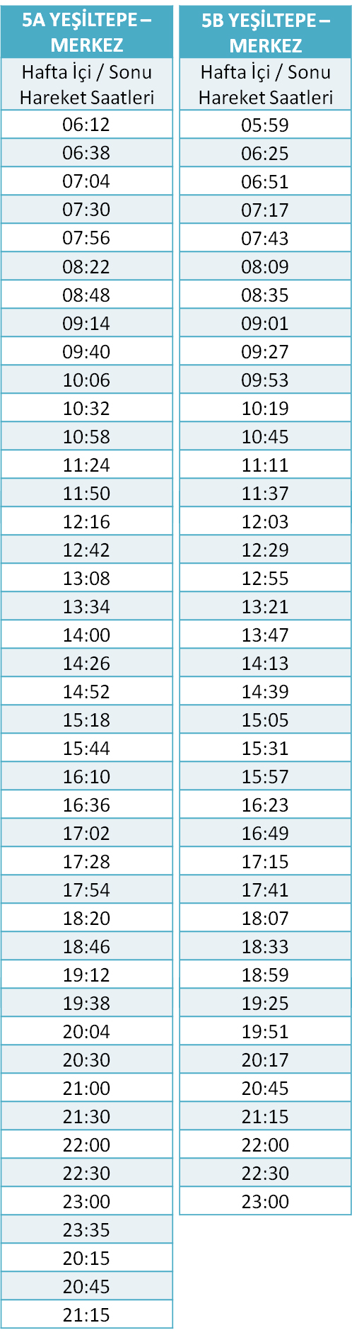 5 - YEŞİLTEPE HATLARI Otobüsü Saatleri