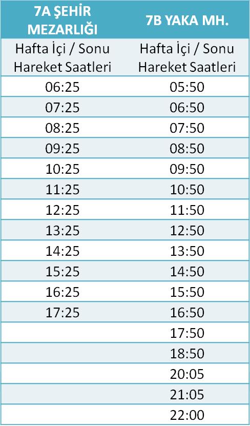 7 - ŞEHİR MEZARILIĞI - YAKA MAHALLESİ Otobüsü Saatleri