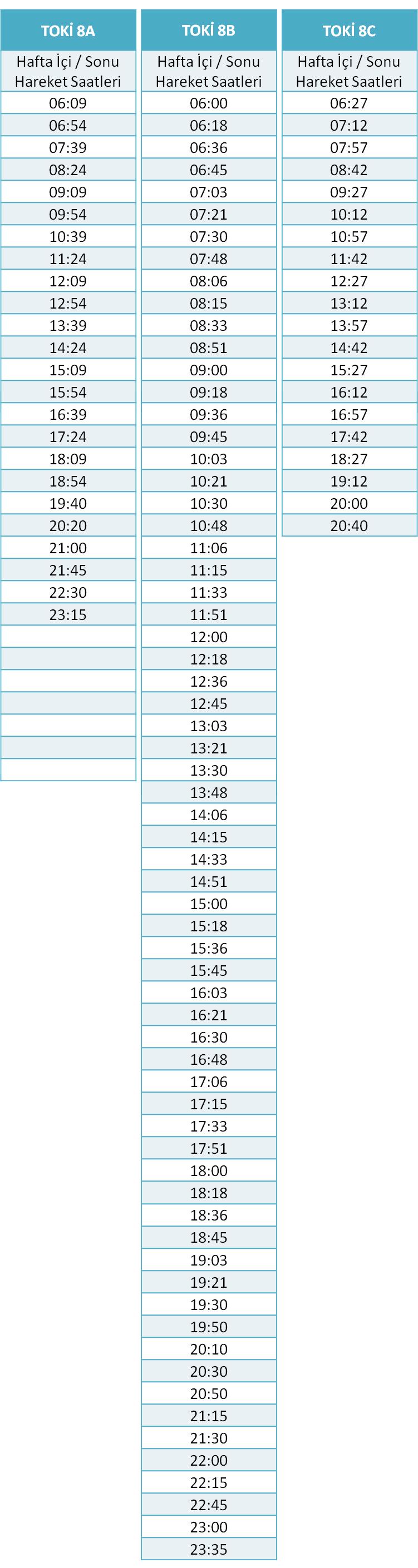 8 - TOKİ HATLARI Otobüsü Saatleri